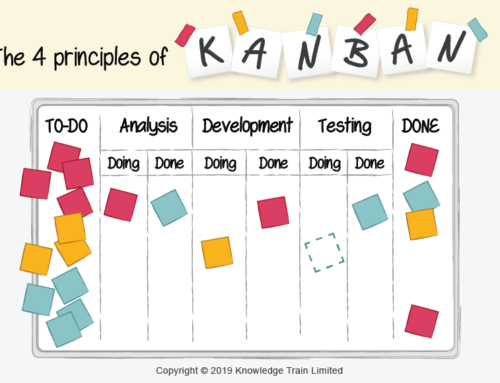 Introducción Kanban 6 de febrero